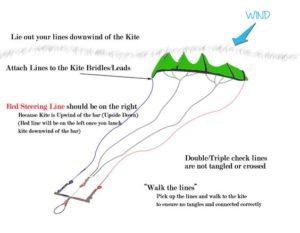 Is kitesurfing hard or easy-kite setup 7 tips